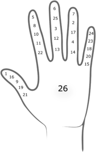 JSJ Handblatt mit 26 Sicherheits-Energieschlösser
